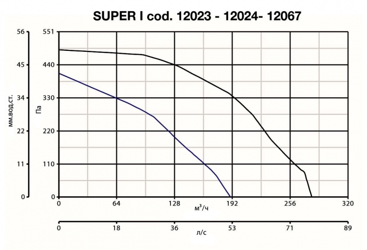 Vort Quadro SUPER I T HCS 12067